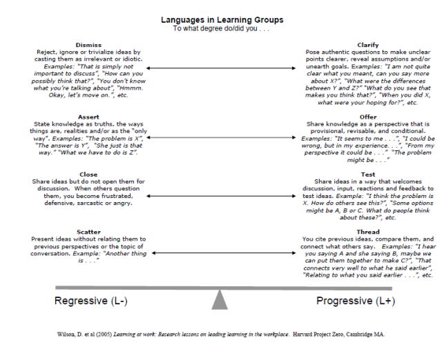 groups.121